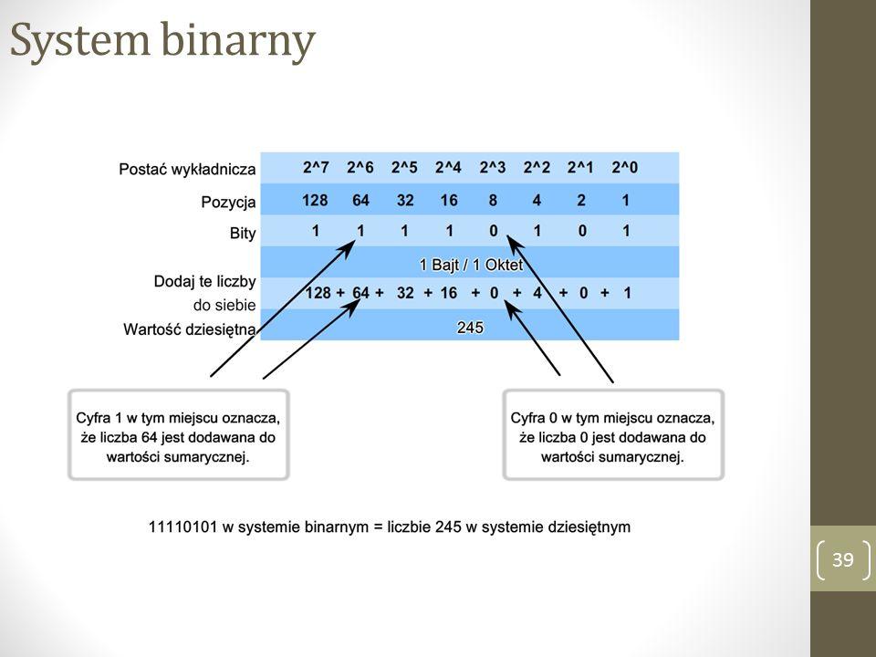 System binarny 39