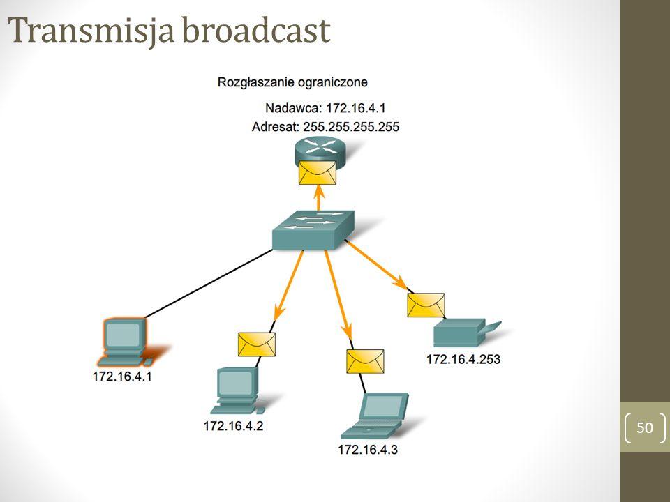 Transmisja broadcast 50