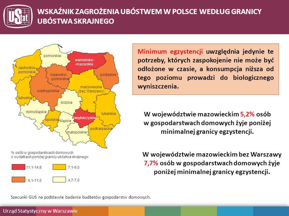 - WSKAŹNIK ZAGROŻENIA UBÓSTWEM W POLSCE WEDŁUG USTAWOWEJ GRANICY UBÓSTWA W województwie mazowieckim 8,1% osób w gospodarstwach domowych żyje poniżej ustawowej granicy ubóstwa.