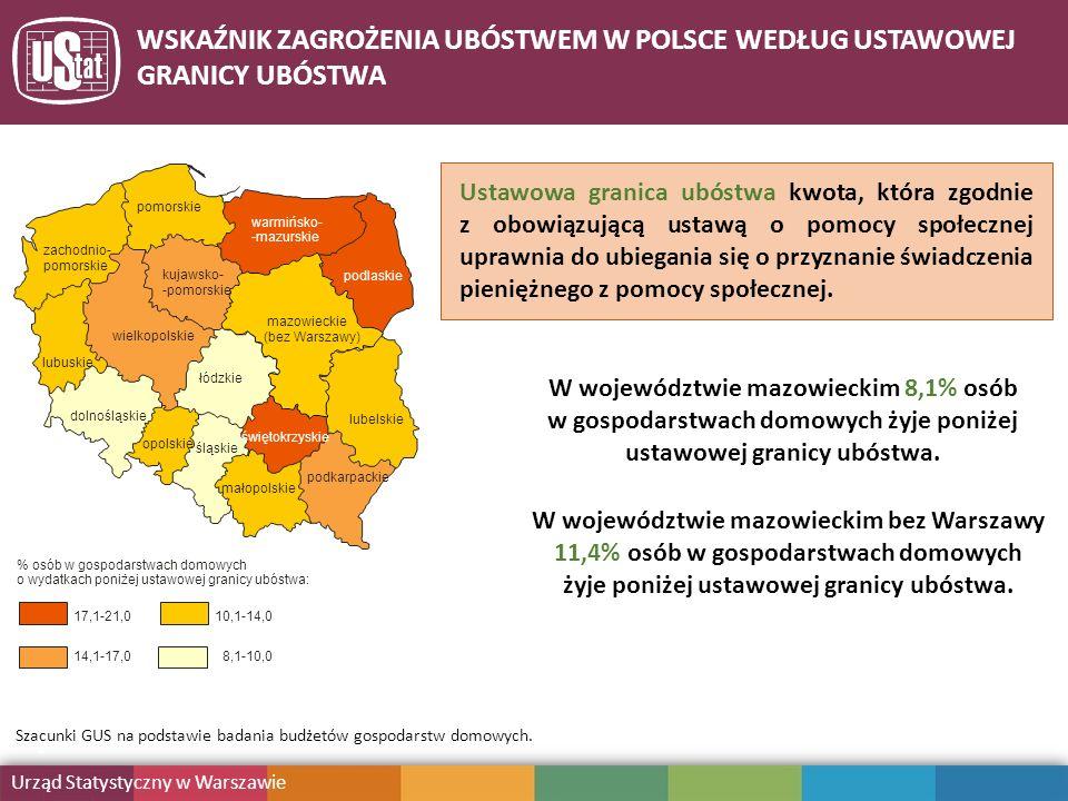 WSKAŹNIK ZAGROŻENIA UBÓSTWEM W POLSCE WEDŁUG RELATYWNEJ GRANICY UBÓSTWA W województwie mazowieckim 11,4% osób w gospodarstwach domowych żyje poniżej relatywnej granicy ubóstwa.