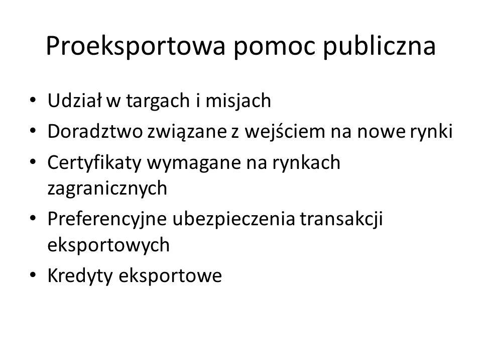Proeksportowa pomoc publiczna Udział w targach i misjach Doradztwo związane z wejściem na nowe rynki Certyfikaty wymagane na rynkach zagranicznych Pre