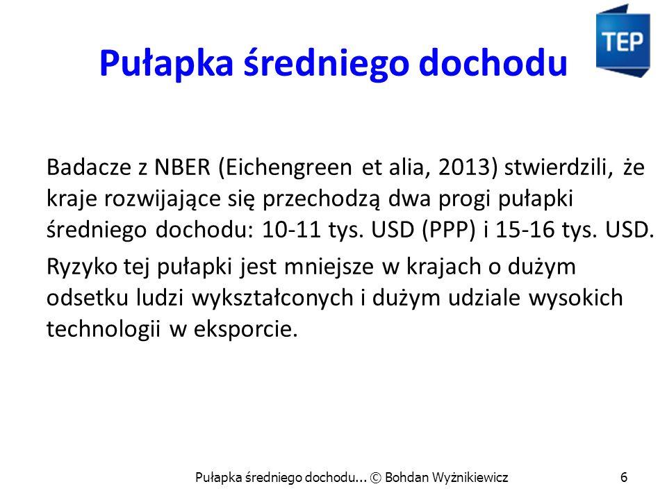 Pułapka średniego dochodu Badacze z NBER (Eichengreen et alia, 2013) stwierdzili, że kraje rozwijające się przechodzą dwa progi pułapki średniego dochodu: 10-11 tys.