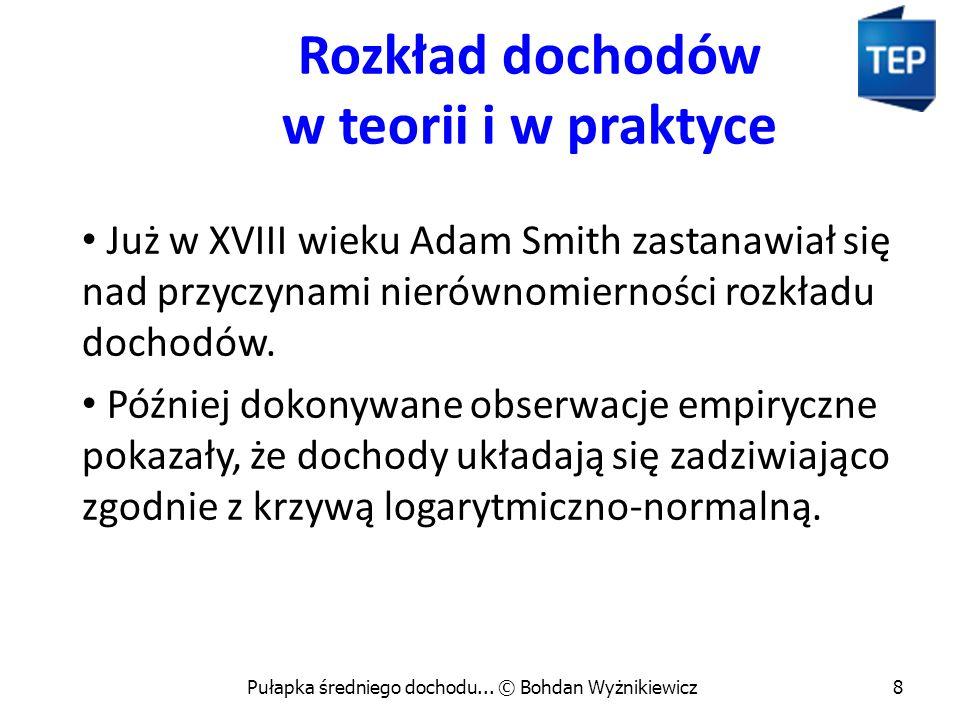 Rozkład dochodów w teorii i w praktyce Już w XVIII wieku Adam Smith zastanawiał się nad przyczynami nierównomierności rozkładu dochodów.