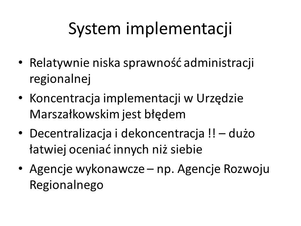 System implementacji Relatywnie niska sprawność administracji regionalnej Koncentracja implementacji w Urzędzie Marszałkowskim jest błędem Decentralizacja i dekoncentracja !.