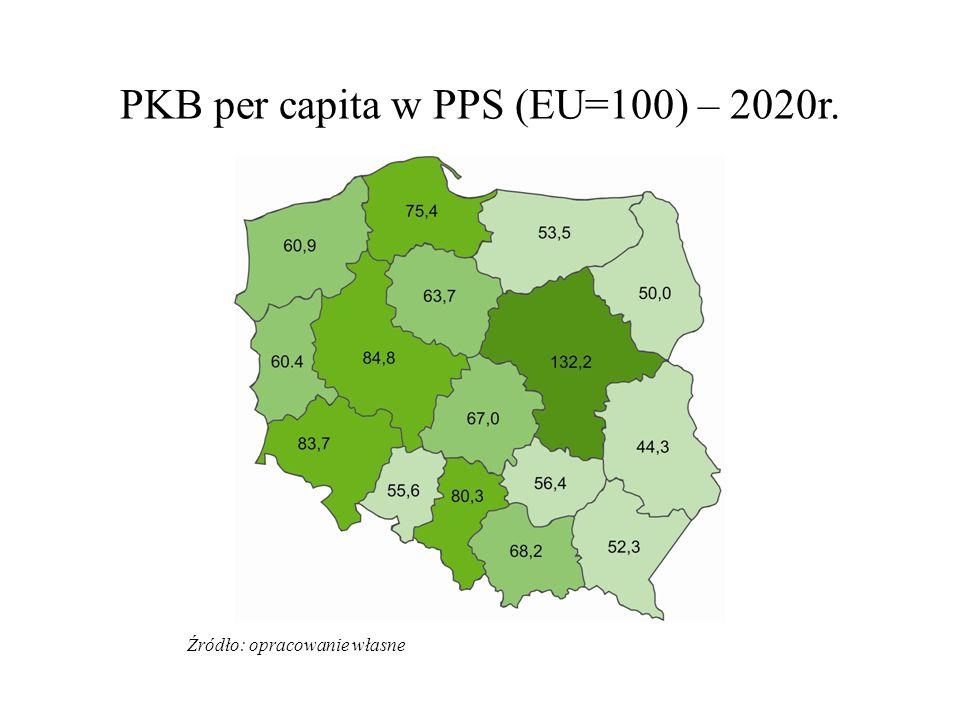 PKB per capita w PPS (EU=100) – 2020r. Źródło: opracowanie własne