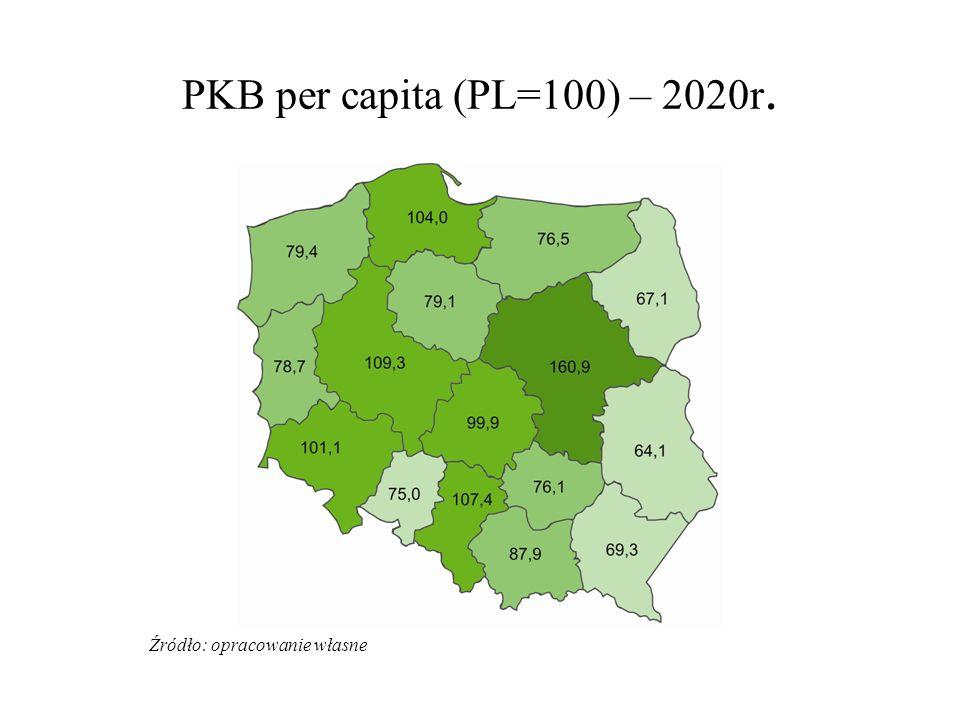 PKB per capita (PL=100) – 2020r. Źródło: opracowanie własne