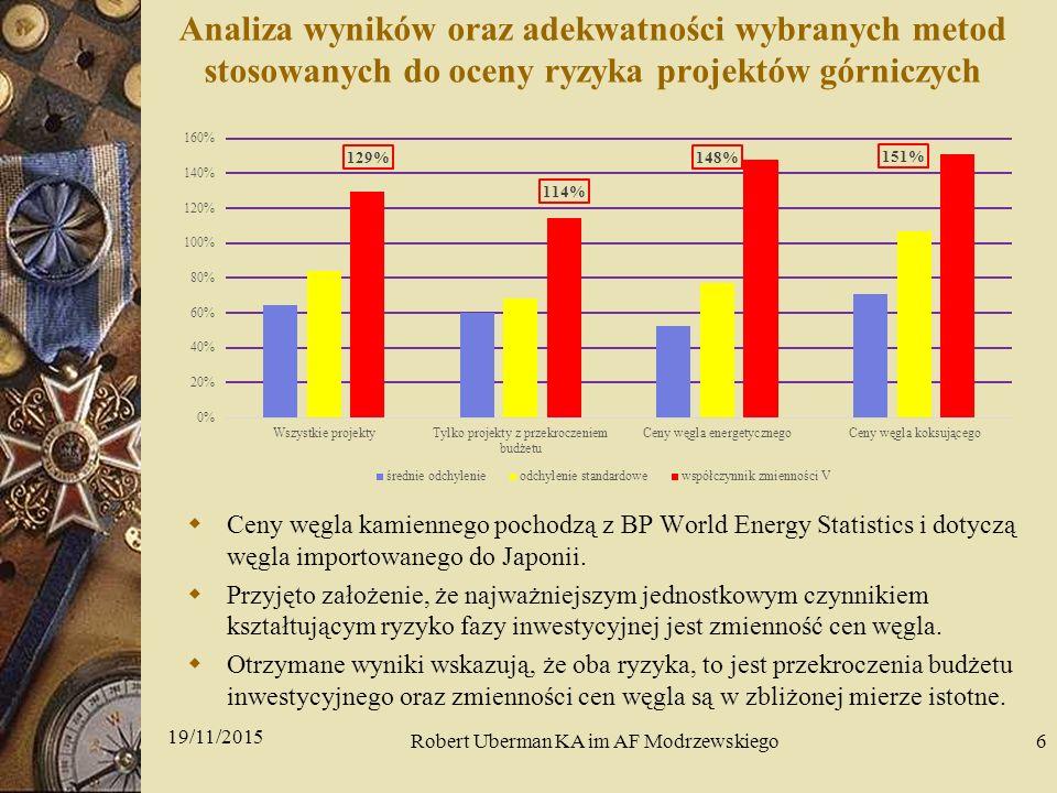 Analiza wyników oraz adekwatności wybranych metod stosowanych do oceny ryzyka projektów górniczych 19/11/2015 6Robert Uberman KA im AF Modrzewskiego 