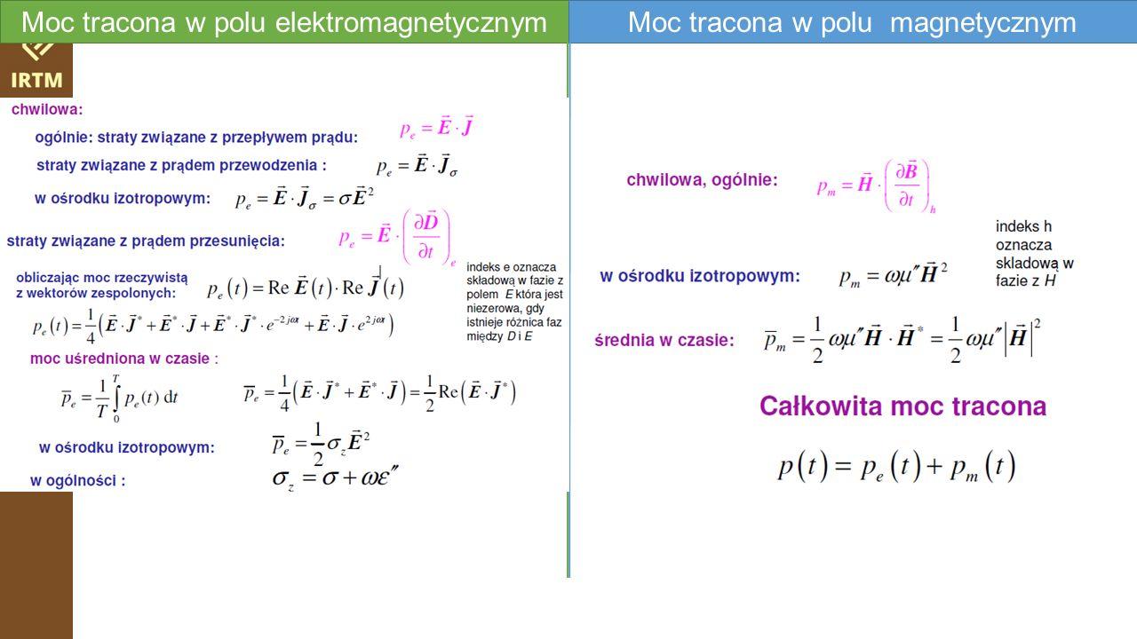 Moc tracona w polu elektromagnetycznymMoc tracona w polu magnetycznym