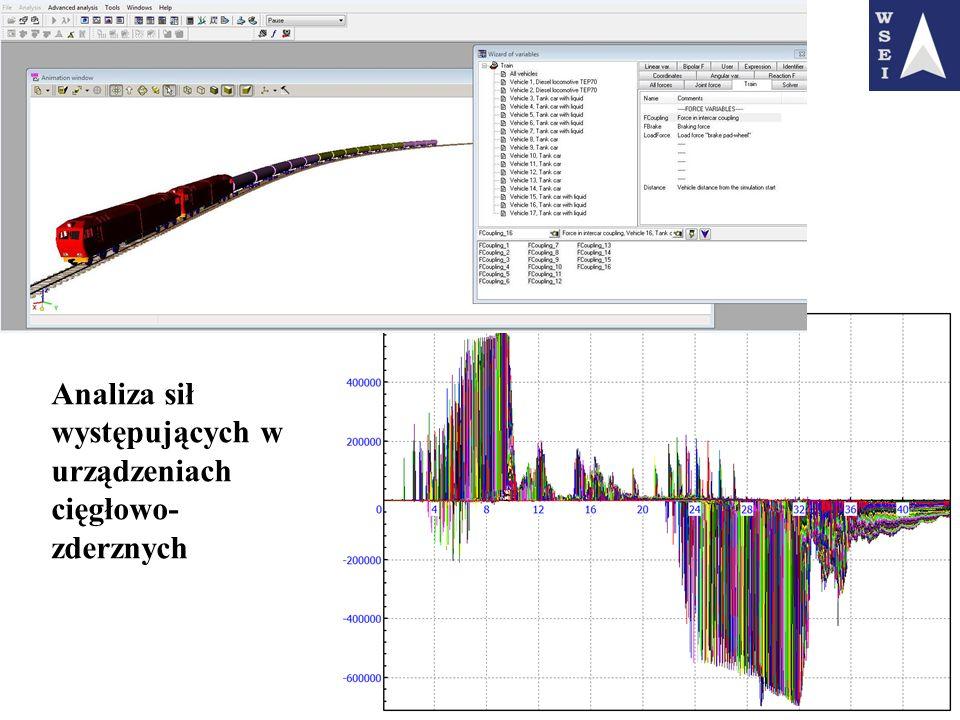Analiza sił występujących w urządzeniach cięgłowo- zderznych 10