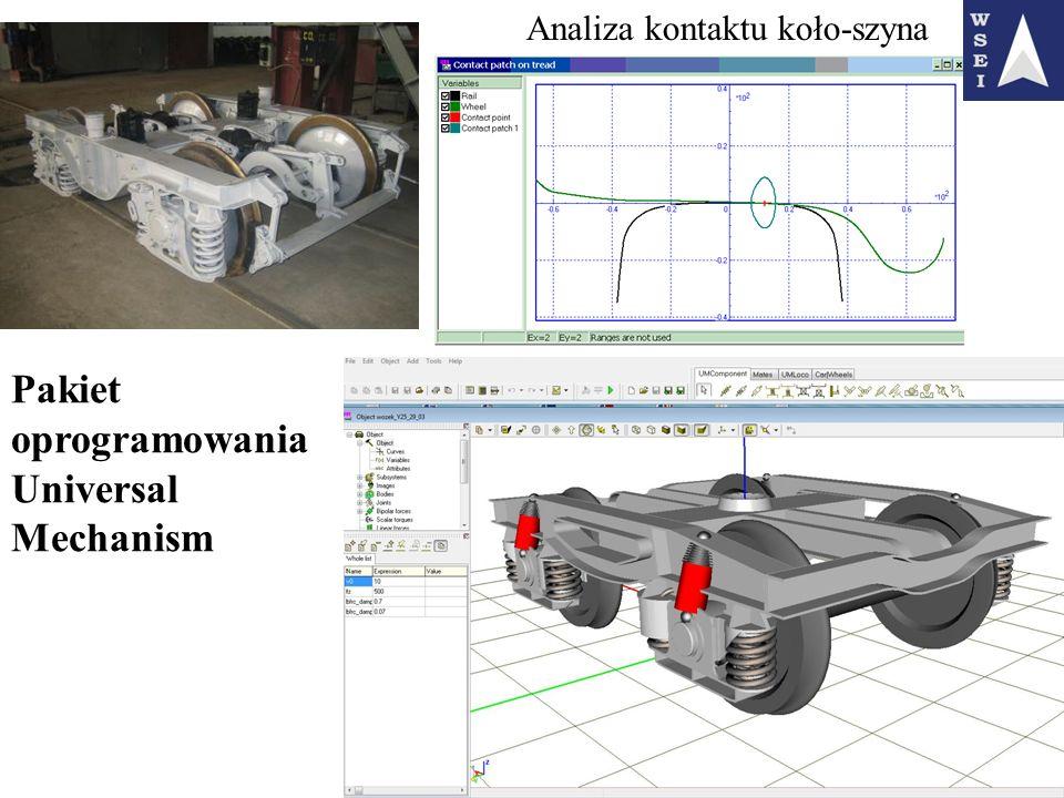 Pakiet oprogramowania Universal Mechanism 7 Analiza kontaktu koło-szyna