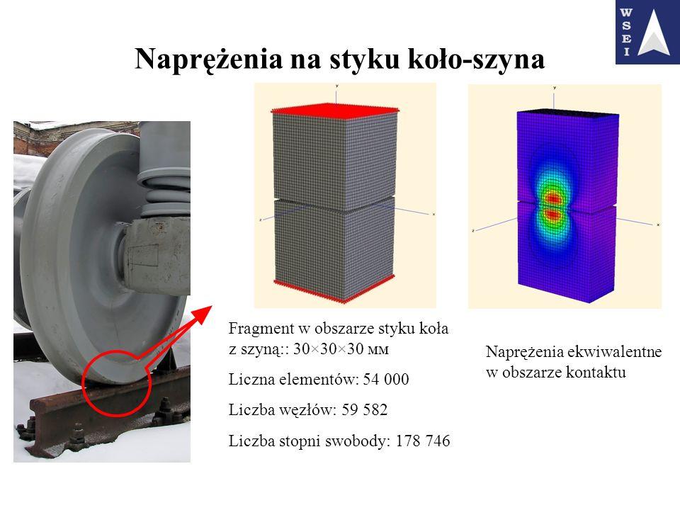 Naprężenia na styku koło-szyna Fragment w obszarze styku koła z szyną:: 30×30×30 мм Liczna elementów: 54 000 Liczba węzłów: 59 582 Liczba stopni swobo
