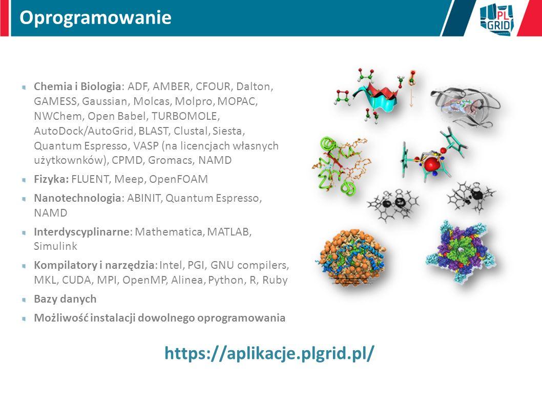 Chemia i Biologia: ADF, AMBER, CFOUR, Dalton, GAMESS, Gaussian, Molcas, Molpro, MOPAC, NWChem, Open Babel, TURBOMOLE, AutoDock/AutoGrid, BLAST, Clustal, Siesta, Quantum Espresso, VASP (na licencjach własnych użytkownków), CPMD, Gromacs, NAMD Fizyka: FLUENT, Meep, OpenFOAM Nanotechnologia: ABINIT, Quantum Espresso, NAMD Interdyscyplinarne: Mathematica, MATLAB, Simulink Kompilatory i narzędzia: Intel, PGI, GNU compilers, MKL, CUDA, MPI, OpenMP, Alinea, Python, R, Ruby Bazy danych Możliwość instalacji dowolnego oprogramowania https://aplikacje.plgrid.pl/ Oprogramowanie