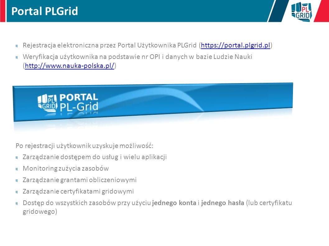 Portal PLGrid Rejestracja elektroniczna przez Portal Użytkownika PLGrid (https://portal.plgrid.pl)https://portal.plgrid.pl Weryfikacja użytkownika na podstawie nr OPI i danych w bazie Ludzie Nauki (http://www.nauka-polska.pl/)http://www.nauka-polska.pl/ Po rejestracji użytkownik uzyskuje możliwość: Zarządzanie dostępem do usług i wielu aplikacji Monitoring zużycia zasobów Zarządzanie grantami obliczeniowymi Zarządzanie certyfikatami gridowymi Dostęp do wszystkich zasobów przy użyciu jednego konta i jednego hasła (lub certyfikatu gridowego)
