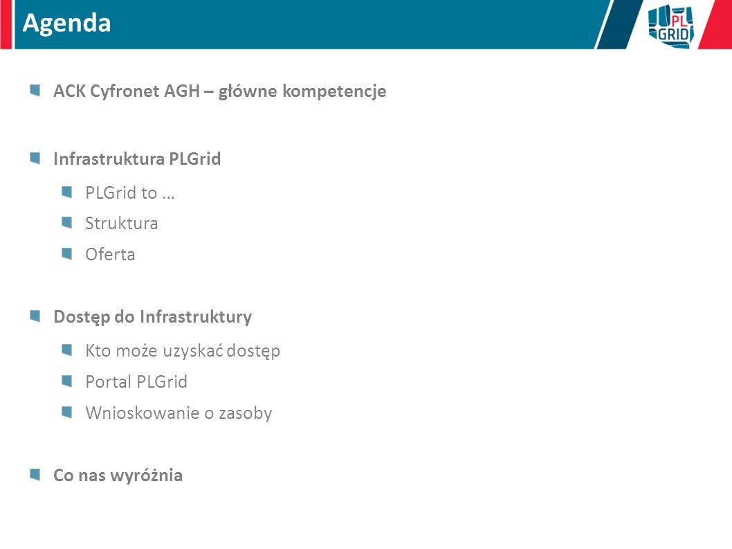 TOP 500 Czerwiec 2015 Lista systemów z Polski 49 - Prometheus (ACK Cyfronet AGH) - 1,65 PFLOPS (PLGrid) 126 – Tryton (TASK) – 0,63 PFLOPS (część dostępna w PLGrid) 135 – Bem (WCSS) – 0,63 PFLOPS (część dostępna w PLGrid) 155 – Centrum Informatyczne Świerk – 0,49 PFLOPS 269 – Zeus (ACK Cyfronet AGH) – 0,37 PFLOPS (PLGRrid) 380 – Orion (ICM) – 0,20 PFLOPS 418 – Nostromo (ICM) – 0,19 PFLOPS