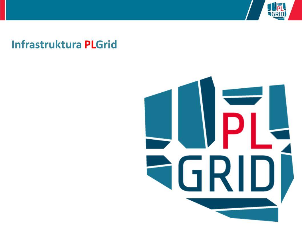 PLGrid to różne sposoby dostępu do zasobów lokalne systemy kolejkowe na klastrach (CLI oraz GUI) oprogramowania pośredniczące (UNICORE, QosCosGrid, gLite) maszyny wirtualne portale sieciowe (InSilicoLab, GridSpace2, PLG-Data, DataNet,...) Zarządzanie dostępem do usług poprzez Portal Użytkownika PLGrid (https://portal.plgrid.pl)https://portal.plgrid.pl Katalog usług usługi ogólne - https://docs.plgrid.pl/uslugihttps://docs.plgrid.pl/uslugi usługi dedykowane wybranym dziedzinom nauki - https://docs.plgrid.pl/uslugi_dziedzinowe https://docs.plgrid.pl/uslugi_dziedzinowe Sposoby dostępu