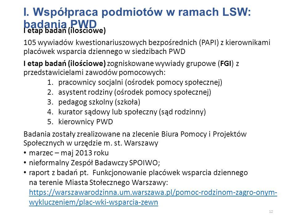 I. Współpraca podmiotów w ramach LSW: badania PWD I etap badań (ilościowe) 105 wywiadów kwestionariuszowych bezpośrednich (PAPI) z kierownikami placów