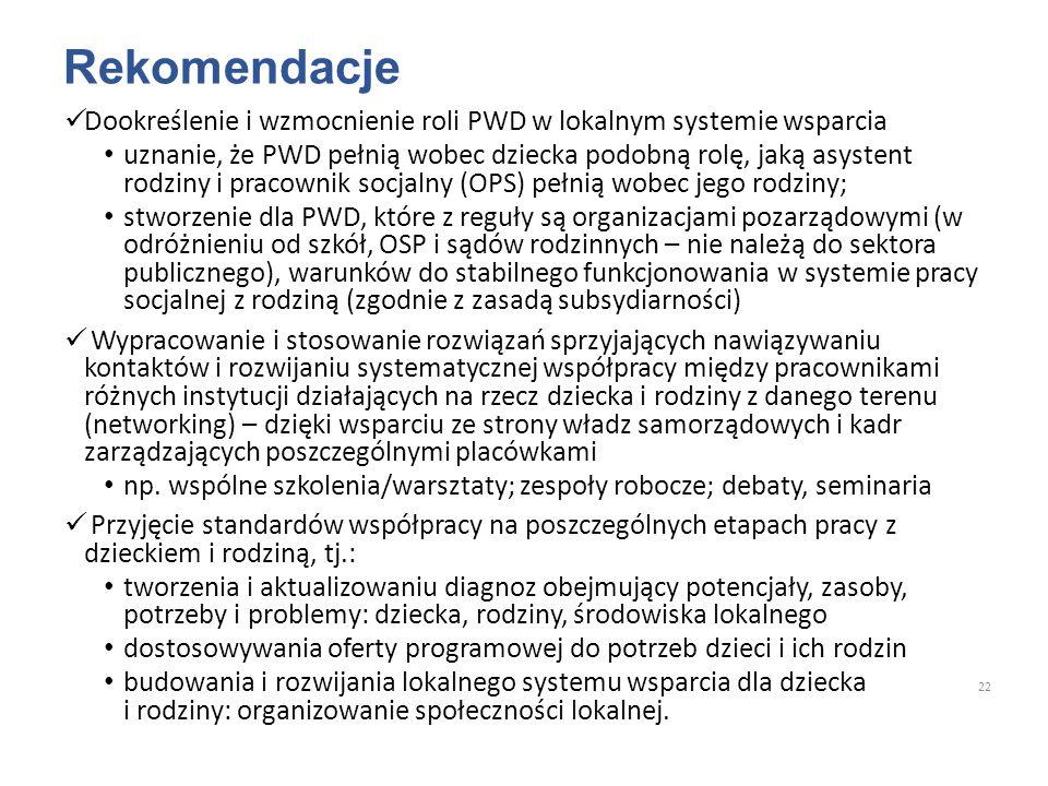 Rekomendacje Dookreślenie i wzmocnienie roli PWD w lokalnym systemie wsparcia uznanie, że PWD pełnią wobec dziecka podobną rolę, jaką asystent rodziny i pracownik socjalny (OPS) pełnią wobec jego rodziny; stworzenie dla PWD, które z reguły są organizacjami pozarządowymi (w odróżnieniu od szkół, OSP i sądów rodzinnych – nie należą do sektora publicznego), warunków do stabilnego funkcjonowania w systemie pracy socjalnej z rodziną (zgodnie z zasadą subsydiarności) Wypracowanie i stosowanie rozwiązań sprzyjających nawiązywaniu kontaktów i rozwijaniu systematycznej współpracy między pracownikami różnych instytucji działających na rzecz dziecka i rodziny z danego terenu (networking) – dzięki wsparciu ze strony władz samorządowych i kadr zarządzających poszczególnymi placówkami np.