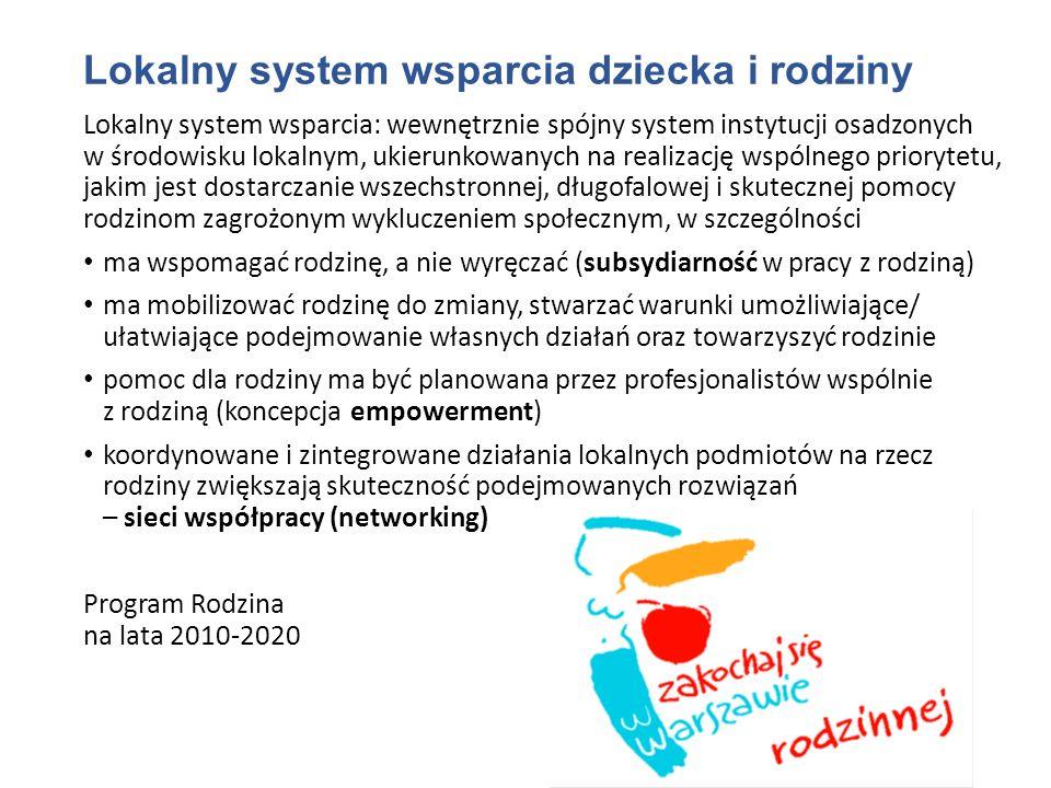 Lokalny system wsparcia dziecka i rodziny Lokalny system wsparcia: wewnętrznie spójny system instytucji osadzonych w środowisku lokalnym, ukierunkowan