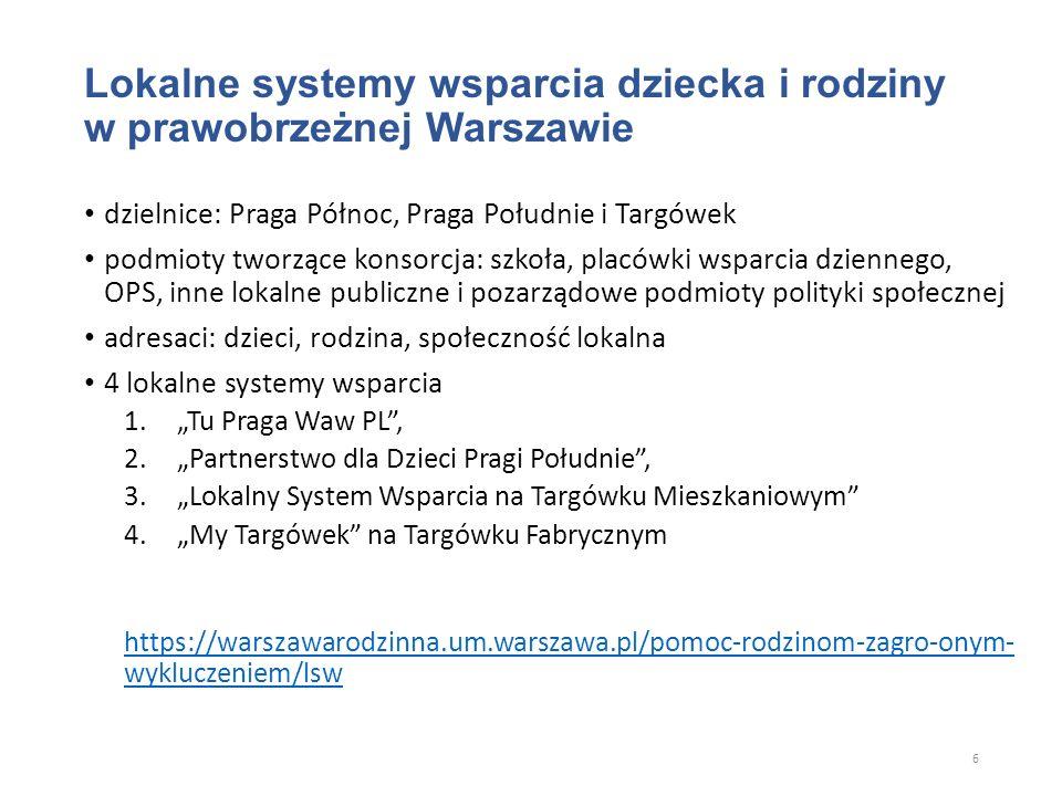 Lokalne systemy wsparcia dziecka i rodziny w prawobrzeżnej Warszawie dzielnice: Praga Północ, Praga Południe i Targówek podmioty tworzące konsorcja: s