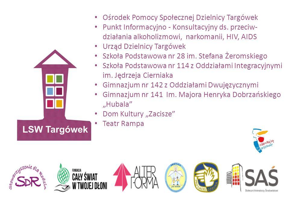 Ośrodek Pomocy Społecznej Dzielnicy Targówek Punkt Informacyjno - Konsultacyjny ds. przeciw- działania alkoholizmowi, narkomanii, HIV, AIDS Urząd Dzie