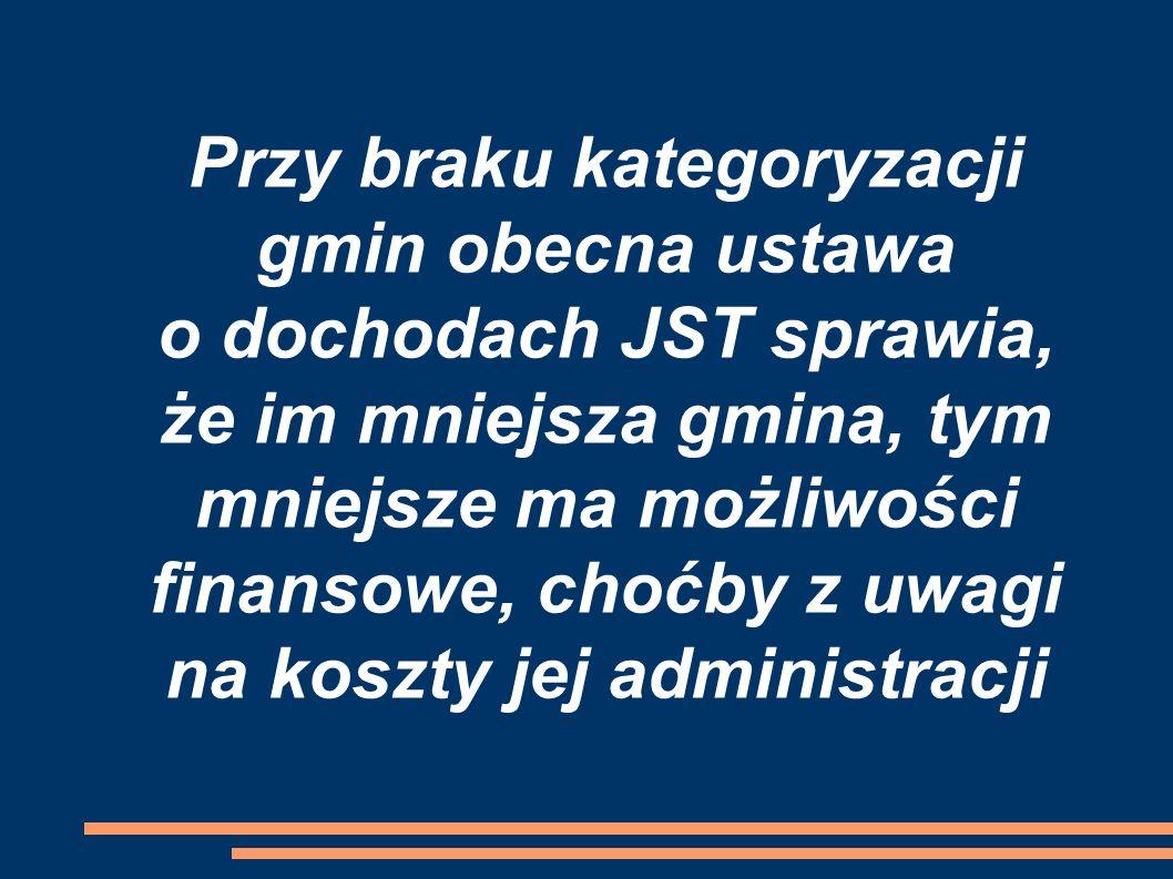 Przy braku kategoryzacji gmin obecna ustawa o dochodach JST sprawia, że im mniejsza gmina, tym mniejsze ma możliwości finansowe, choćby z uwagi na koszty jej administracji