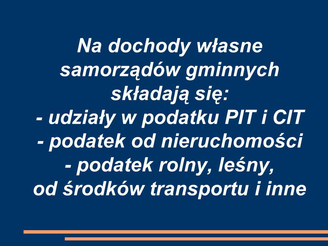Na dochody własne samorządów gminnych składają się: - udziały w podatku PIT i CIT - podatek od nieruchomości - podatek rolny, leśny, od środków transp
