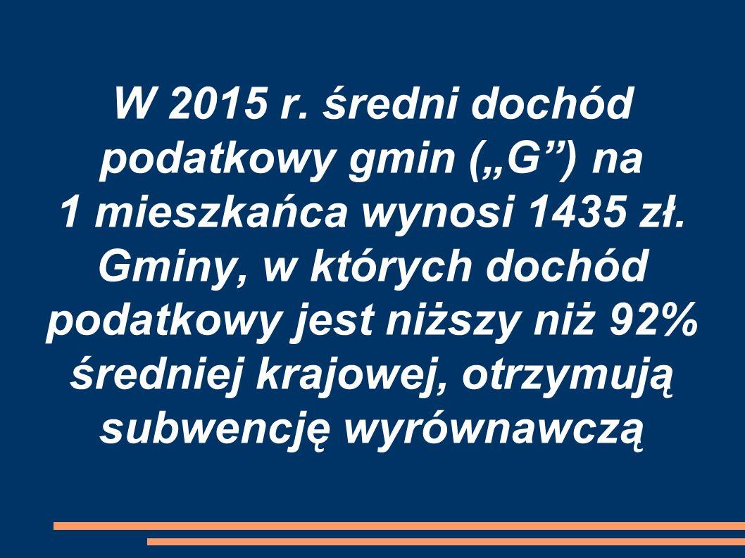 """W 2015 r. średni dochód podatkowy gmin (""""G"""") na 1 mieszkańca wynosi 1435 zł. Gminy, w których dochód podatkowy jest niższy niż 92% średniej krajowej,"""