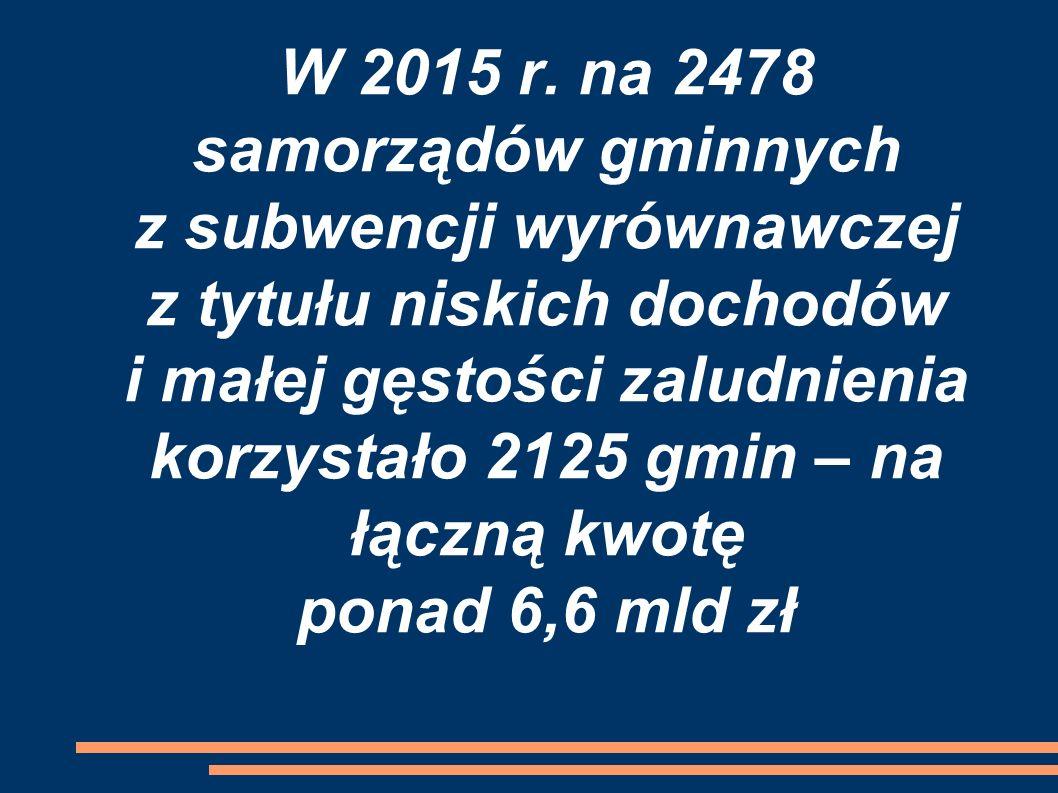 W 2015 r. na 2478 samorządów gminnych z subwencji wyrównawczej z tytułu niskich dochodów i małej gęstości zaludnienia korzystało 2125 gmin – na łączną