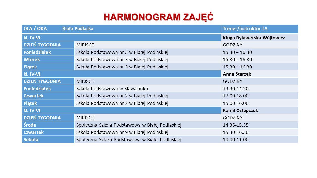 HARMONOGRAM ZAJĘĆ OLA / OKA Biała PodlaskaTrener/instruktor LA kl.
