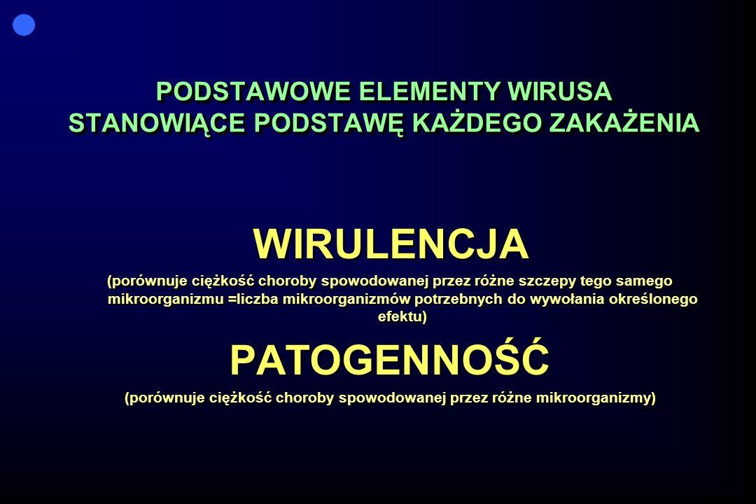 PODSTAWOWE ELEMENTY WIRUSA STANOWIĄCE PODSTAWĘ KAŻDEGO ZAKAŻENIA WIRULENCJA (porównuje ciężkość choroby spowodowanej przez różne szczepy tego samego mikroorganizmu =liczba mikroorganizmów potrzebnych do wywołania określonego efektu) PATOGENNOŚĆ (porównuje ciężkość choroby spowodowanej przez różne mikroorganizmy) WIRULENCJA (porównuje ciężkość choroby spowodowanej przez różne szczepy tego samego mikroorganizmu =liczba mikroorganizmów potrzebnych do wywołania określonego efektu) PATOGENNOŚĆ (porównuje ciężkość choroby spowodowanej przez różne mikroorganizmy)