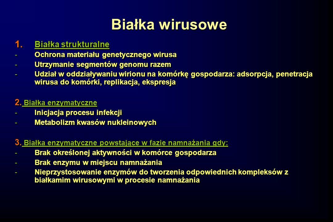 Białka wirusowe 1.