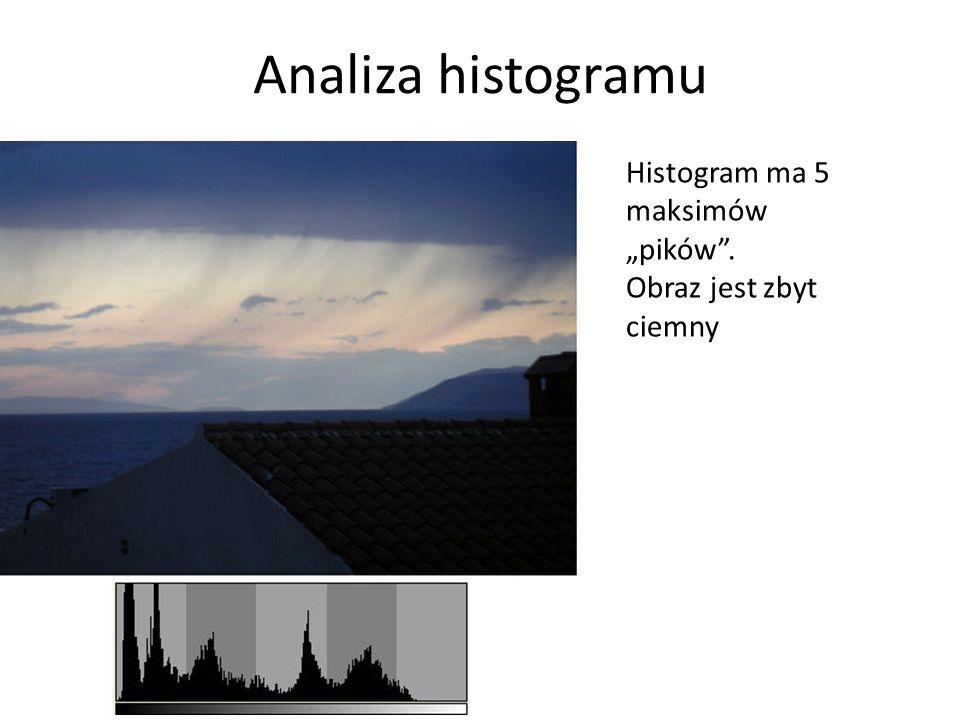 """Analiza histogramu Histogram ma 5 maksimów """"pików"""". Obraz jest zbyt ciemny"""