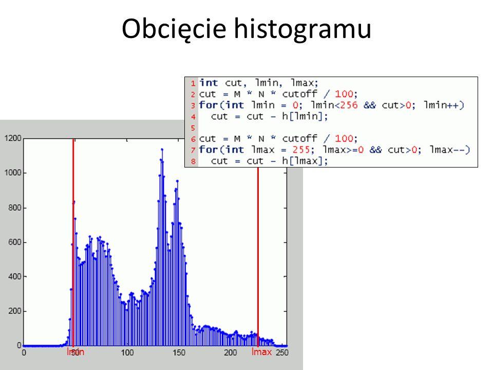 Obcięcie histogramu lminlmax