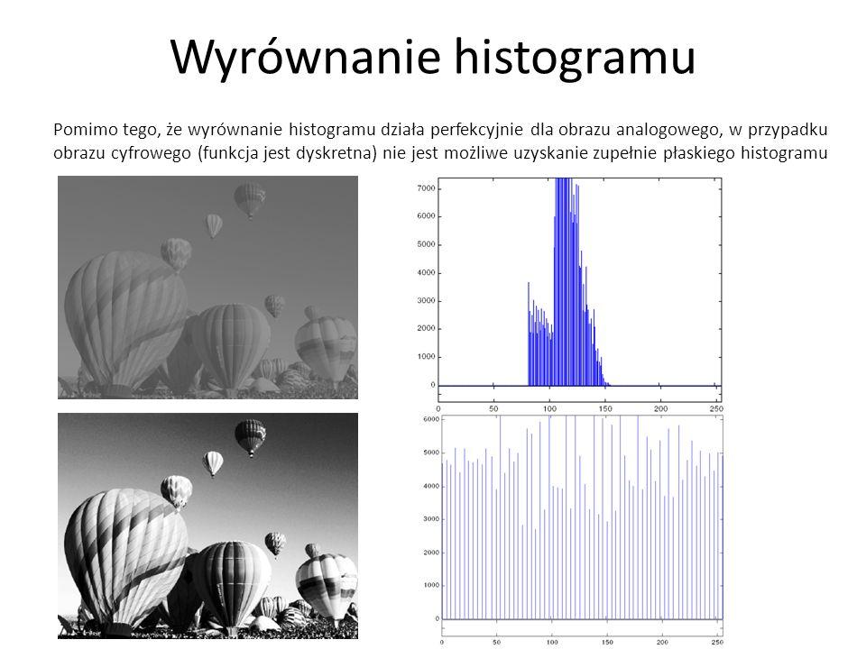 Wyrównanie histogramu Pomimo tego, że wyrównanie histogramu działa perfekcyjnie dla obrazu analogowego, w przypadku obrazu cyfrowego (funkcja jest dys