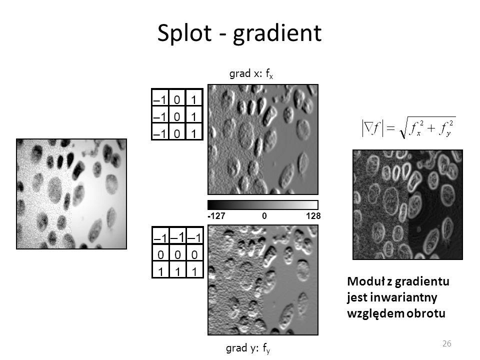 Splot - gradient 26 grad x: f x grad y: f y Moduł z gradientu jest inwariantny względem obrotu