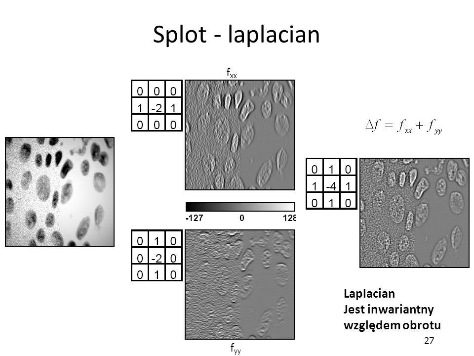 27 Splot - laplacian f xx f yy Laplacian Jest inwariantny względem obrotu