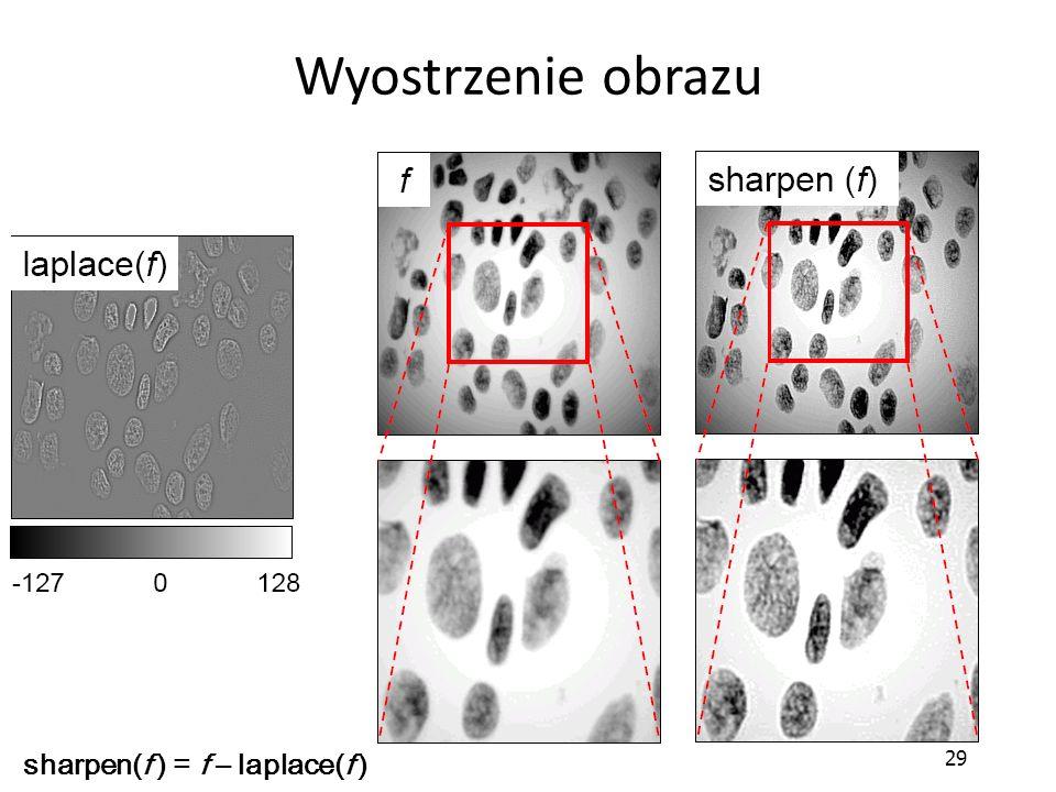 29 Wyostrzenie obrazu sharpen(f ) = f – laplace(f )