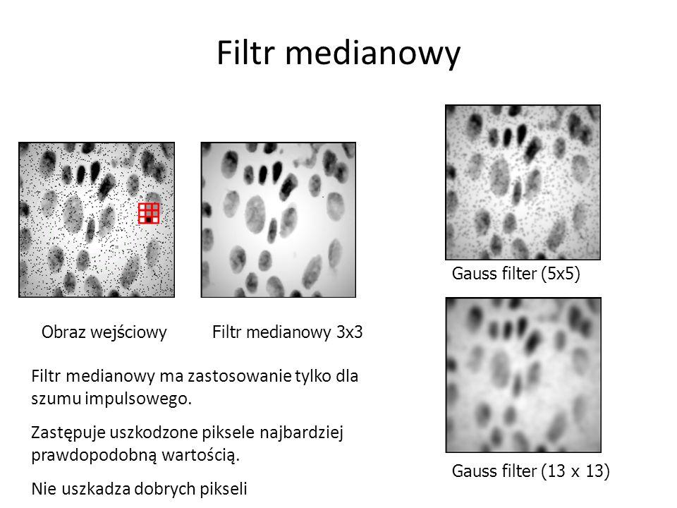Filtr medianowy Obraz wejściowyFiltr medianowy 3x3 Gauss filter (5x5) Gauss filter (13 x 13) Filtr medianowy ma zastosowanie tylko dla szumu impulsowe