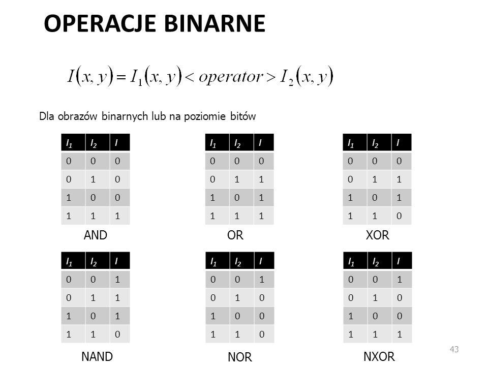 OPERACJE BINARNE 43 Dla obrazów binarnych lub na poziomie bitów I1I1 I2I2 I 000 010 100 111 I1I1 I2I2 I 001 011 101 110 I1I1 I2I2 I 001 010 100 111 I1