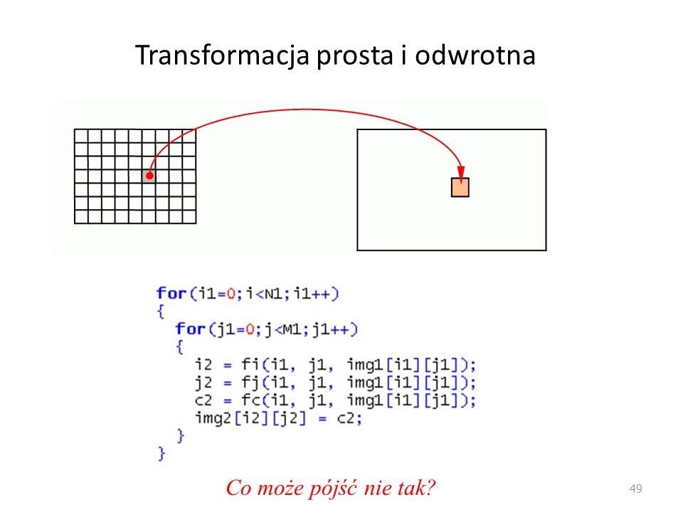 Transformacja prosta i odwrotna 49 Co może pójść nie tak?