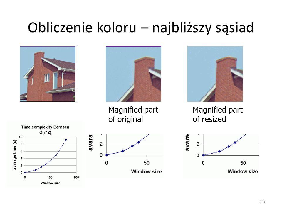 Obliczenie koloru – najbliższy sąsiad 55 Zero order inteerpolation Magnified part of original Magnified part of resized
