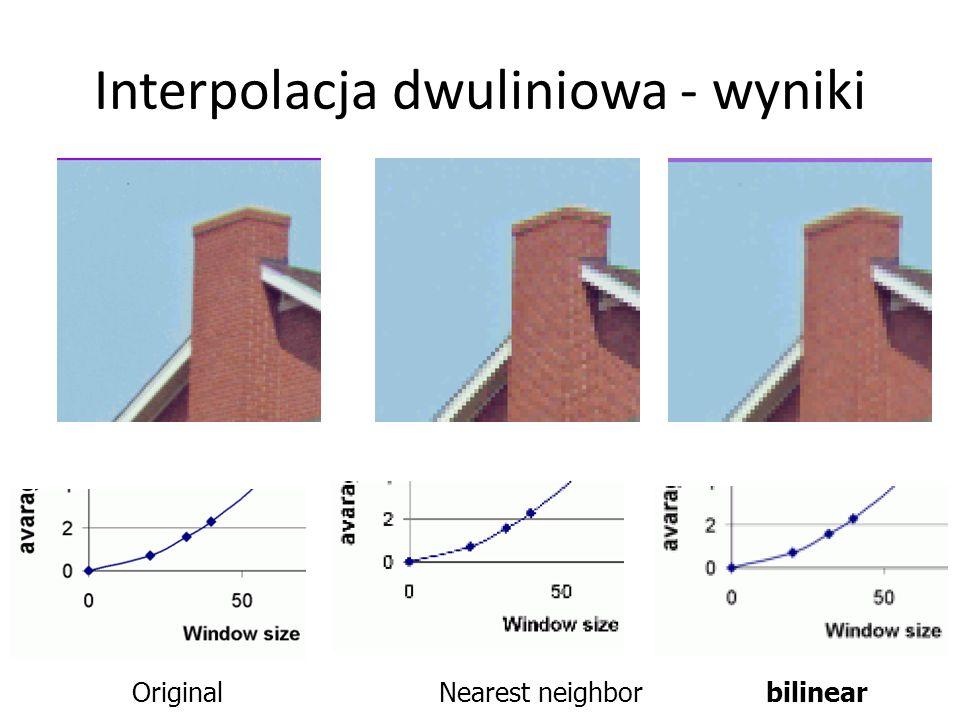 Interpolacja dwuliniowa - wyniki OriginalbilinearNearest neighbor