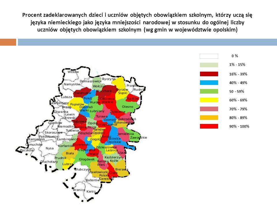 0 % 60% - 69% 1% - 15% 70% - 79% 16% - 39% 80% - 89% 40% - 49% 90% - 100% 50 - 59% Procent zadeklarowanych dzieci i uczniów objętych obowiązkiem szkolnym, którzy uczą się języka niemieckiego jako języka mniejszości narodowej w stosunku do ogólnej liczby uczniów objętych obowiązkiem szkolnym (wg gmin w województwie opolskim)
