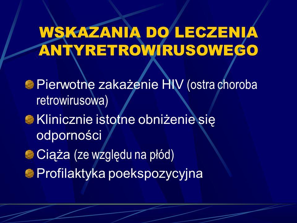 WSKAZANIA DO LECZENIA ANTYRETROWIRUSOWEGO Pierwotne zakażenie HIV (ostra choroba retrowirusowa) Klinicznie istotne obniżenie się odporności Ciąża (ze
