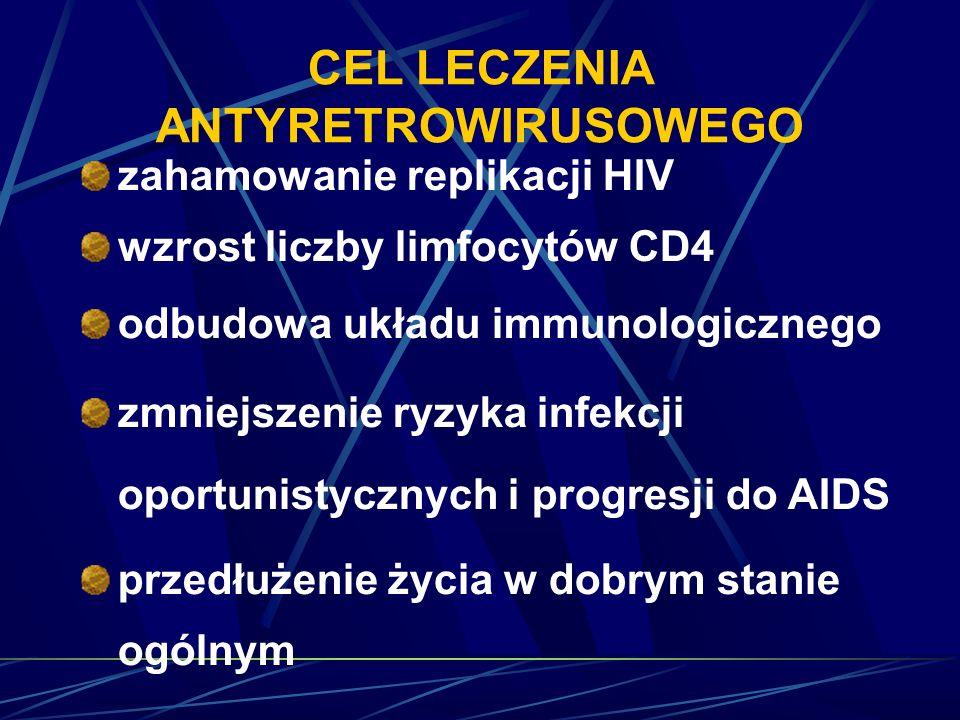 CEL LECZENIA ANTYRETROWIRUSOWEGO zahamowanie replikacji HIV wzrost liczby limfocytów CD4 odbudowa układu immunologicznego zmniejszenie ryzyka infekcji oportunistycznych i progresji do AIDS przedłużenie życia w dobrym stanie ogólnym