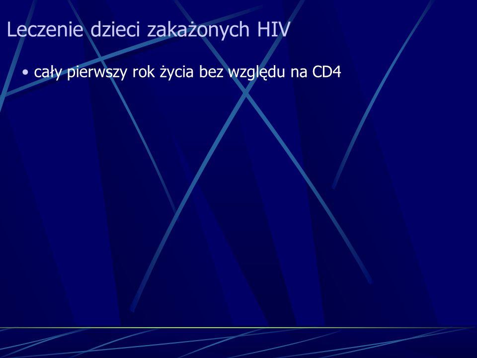 Leczenie dzieci zakażonych HIV cały pierwszy rok życia bez względu na CD4