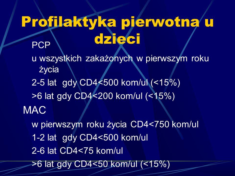 Profilaktyka pierwotna u dzieci PCP u wszystkich zakażonych w pierwszym roku życia 2-5 lat gdy CD4<500 kom/ul (<15%) >6 lat gdy CD4<200 kom/ul (<15%) MAC w pierwszym roku życia CD4<750 kom/ul 1-2 lat gdy CD4<500 kom/ul 2-6 lat CD4<75 kom/ul >6 lat gdy CD4<50 kom/ul (<15%)