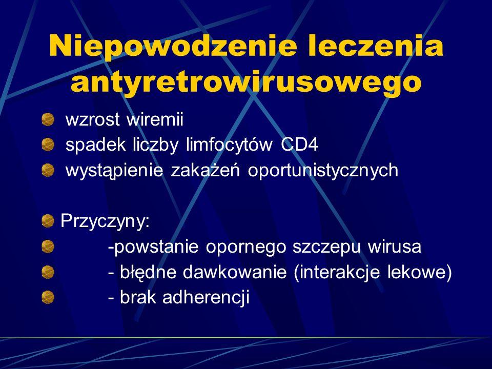 Niepowodzenie leczenia antyretrowirusowego wzrost wiremii spadek liczby limfocytów CD4 wystąpienie zakażeń oportunistycznych Przyczyny: -powstanie opo