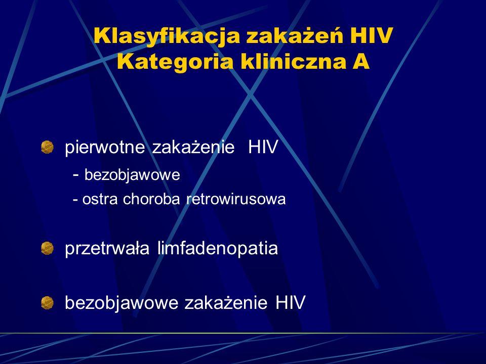 """Nukleotydowy inhibitor odwrotnej transkryptazy (NtRTI) Tenofovir TDF """"Viread (objawy niepożądane uszkodzenie nerek zespół Fanconiego) Nienukleozydowe inhibitory odwrotnej transkryptazy (NNRTI) Nevirapina NVP Viramune Efavirenz EFV Stocrin Etraviryna ETV Intelence Rilpiviryna RPV Edurant"""