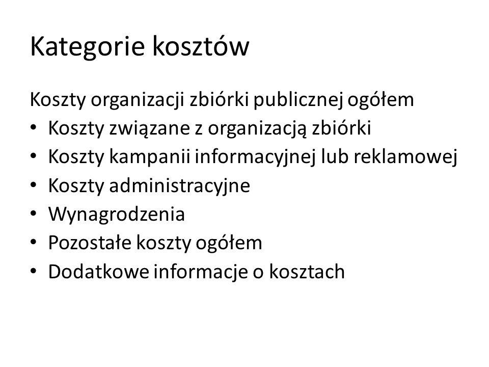 Kategorie kosztów Koszty organizacji zbiórki publicznej ogółem Koszty związane z organizacją zbiórki Koszty kampanii informacyjnej lub reklamowej Kosz